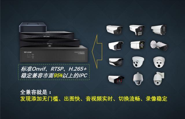 视频监控系统中强大的录像机,兼容不同品牌,看看有哪些监控厂家
